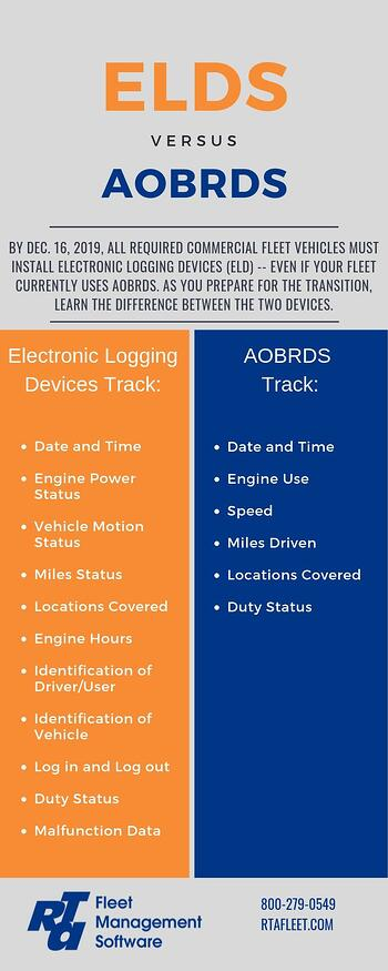 ELDs vs AOBRDS_with description